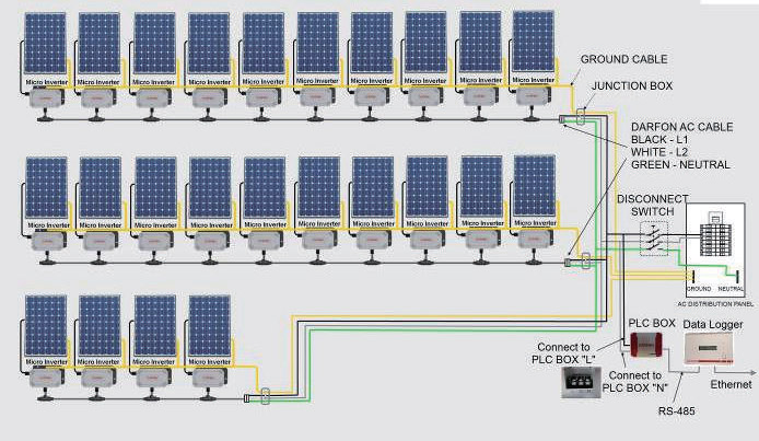 Solar System Solution Ep Power